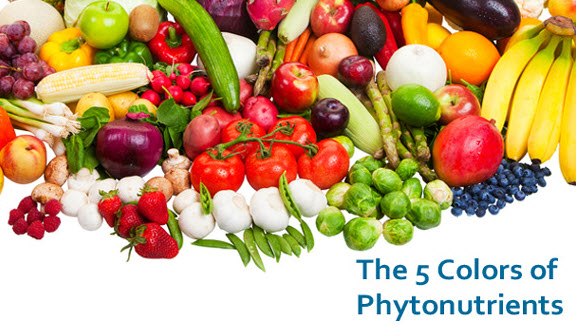 5 colors of phytonutrients image